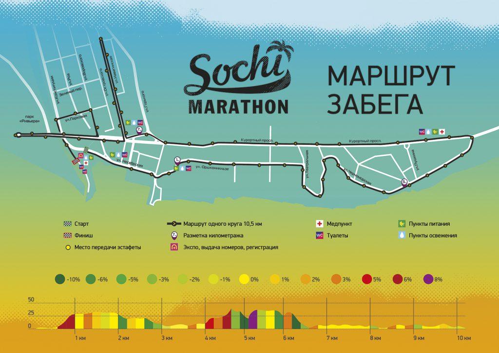 Благотворительный забег в Олимпийском парке